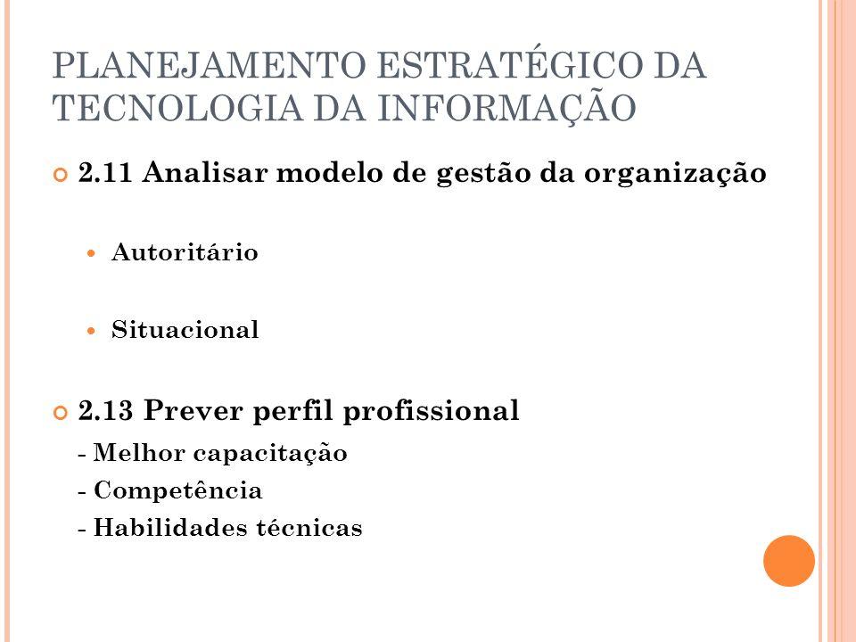 PLANEJAMENTO ESTRATÉGICO DA TECNOLOGIA DA INFORMAÇÃO 2.11 Analisar modelo de gestão da organização Autoritário Situacional 2.13 Prever perfil profissional - Melhor capacitação - Competência - Habilidades técnicas