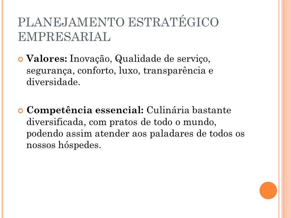 PLANEJAMENTO ESTRATÉGICO EMPRESARIAL Valores: Inovação, Qualidade de serviço, segurança, conforto, luxo, transparência e diversidade.