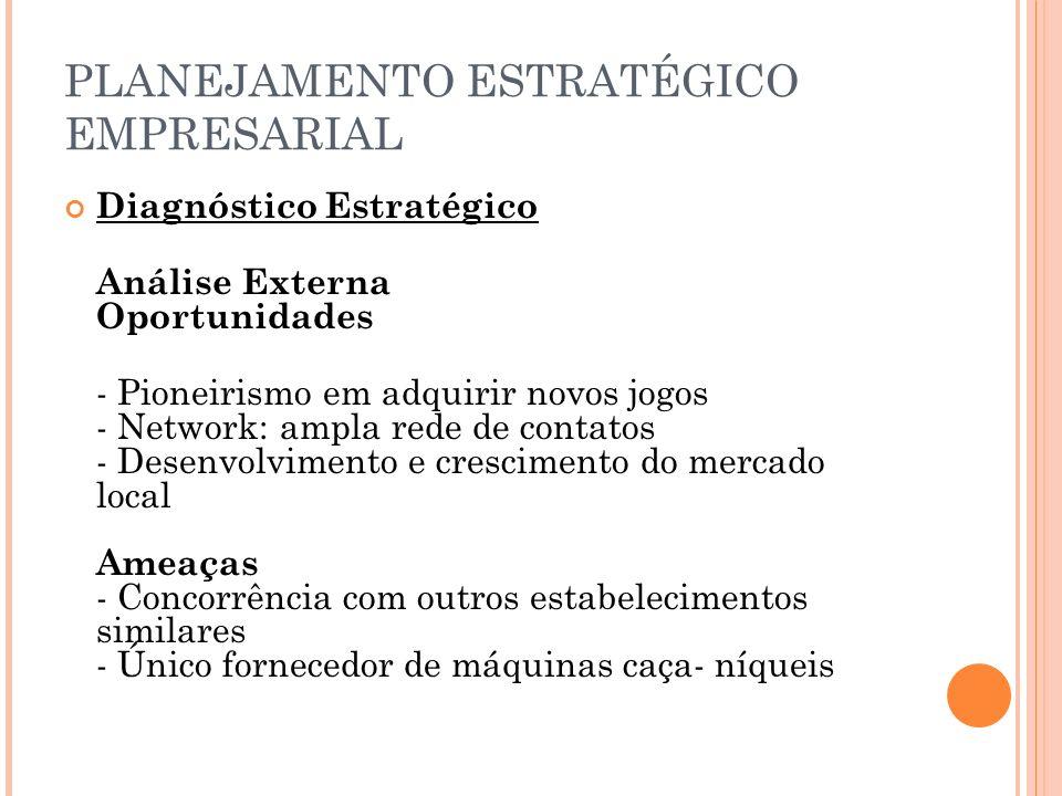 PLANEJAMENTO ESTRATÉGICO EMPRESARIAL Gerente de Marketing 1.