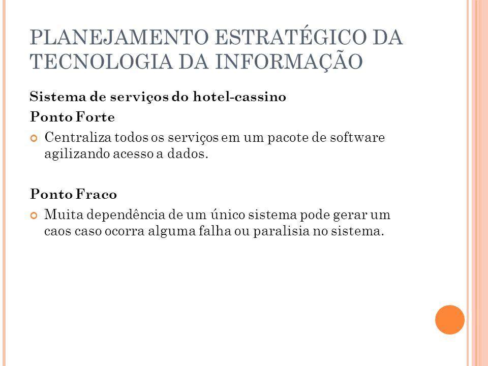 PLANEJAMENTO ESTRATÉGICO DA TECNOLOGIA DA INFORMAÇÃO Sistema de serviços do hotel-cassino Ponto Forte Centraliza todos os serviços em um pacote de software agilizando acesso a dados.