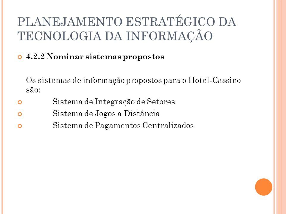 PLANEJAMENTO ESTRATÉGICO DA TECNOLOGIA DA INFORMAÇÃO 4.2.2 Nominar sistemas propostos Os sistemas de informação propostos para o Hotel-Cassino são: Sistema de Integração de Setores Sistema de Jogos a Distância Sistema de Pagamentos Centralizados