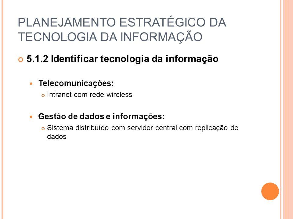 PLANEJAMENTO ESTRATÉGICO DA TECNOLOGIA DA INFORMAÇÃO 5.1.2 Identificar tecnologia da informação Telecomunicações: Intranet com rede wireless Gestão de dados e informações: Sistema distribuído com servidor central com replicação de dados