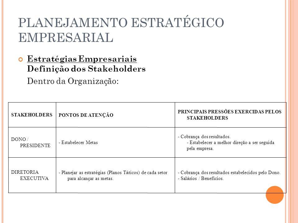 PLANEJAMENTO ESTRATÉGICO DA TECNOLOGIA DA INFORMAÇÃO Financeiro - Conhecimento em finanças - Relacionamento inter-pessoal - Ética Administrativo - Competência sobre a legislação do comércio de produtos e serviços.