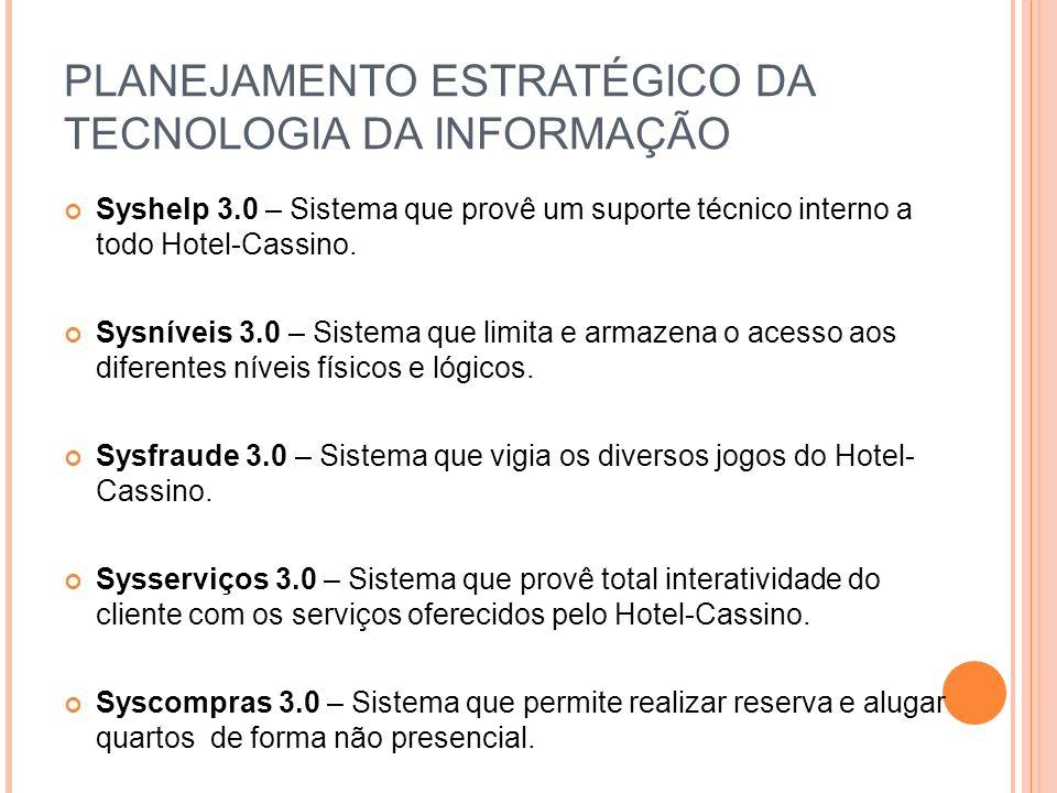PLANEJAMENTO ESTRATÉGICO DA TECNOLOGIA DA INFORMAÇÃO Syshelp 3.0 – Sistema que provê um suporte técnico interno a todo Hotel-Cassino.