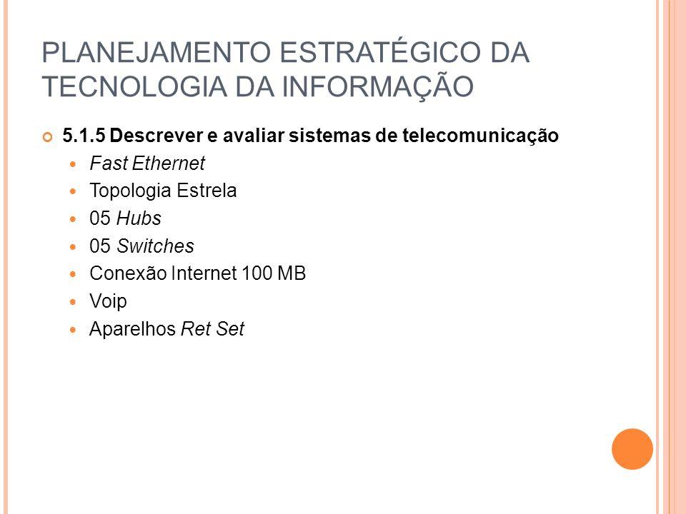 PLANEJAMENTO ESTRATÉGICO DA TECNOLOGIA DA INFORMAÇÃO 5.1.5 Descrever e avaliar sistemas de telecomunicação Fast Ethernet Topologia Estrela 05 Hubs 05 Switches Conexão Internet 100 MB Voip Aparelhos Ret Set