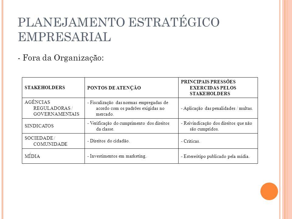 PLANEJAMENTO ESTRATÉGICO EMPRESARIAL - Fora da Organização: STAKEHOLDERS PONTOS DE ATEN Ç ÃO PRINCIPAIS PRESSÕES EXERCIDAS PELOS STAKEHOLDERS AGÊNCIAS REGULADORAS / GOVERNAMENTAIS - Fiscaliza ç ão das normas empregadas de acordo com os padrões exigidas no mercado.
