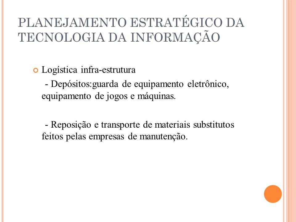 PLANEJAMENTO ESTRATÉGICO DA TECNOLOGIA DA INFORMAÇÃO Logística infra-estrutura - Depósitos:guarda de equipamento eletrônico, equipamento de jogos e máquinas.