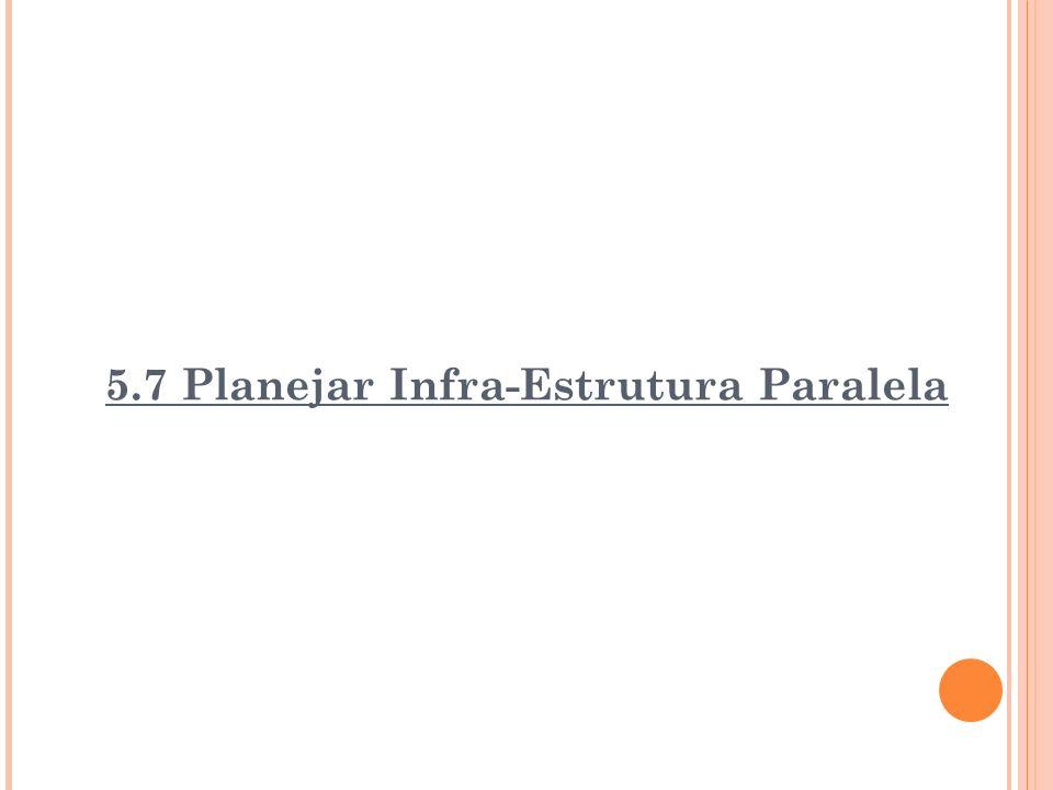 5.7 Planejar Infra-Estrutura Paralela