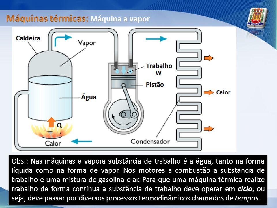 Obs.: Nas máquinas a vapora substância de trabalho é a água, tanto na forma líquida como na forma de vapor. Nos motores a combustão a substância de tr