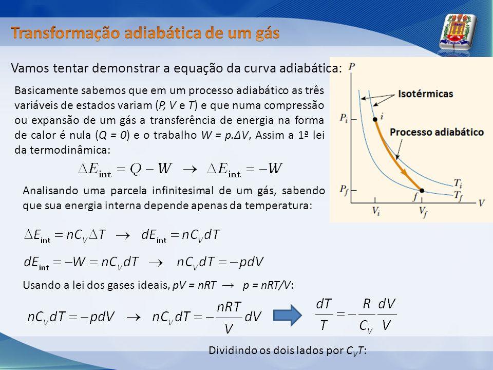 Vamos tentar demonstrar a equação da curva adiabática: Basicamente sabemos que em um processo adiabático as três variáveis de estados variam (P, V e T