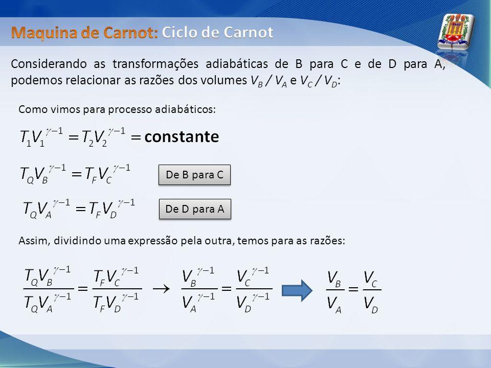 Considerando as transformações adiabáticas de B para C e de D para A, podemos relacionar as razões dos volumes V B / V A e V C / V D : Como vimos para