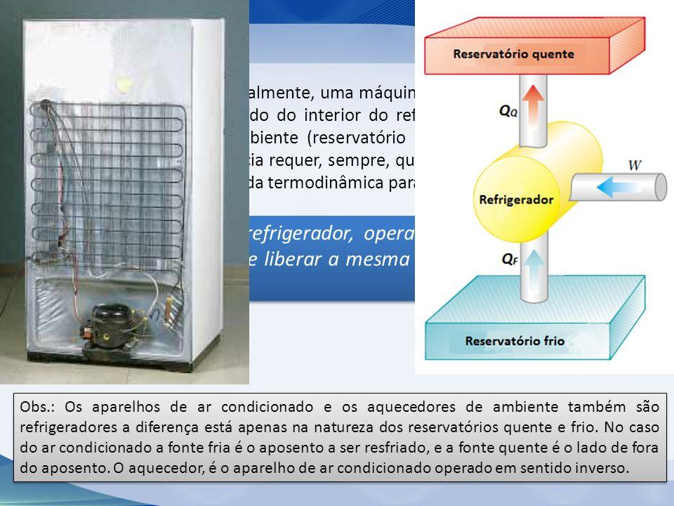 Um refrigerador, é, essencialmente, uma máquina térmica que funciona ao contrário. Calor é retirado do interior do refrigerador (reservatório frio) e