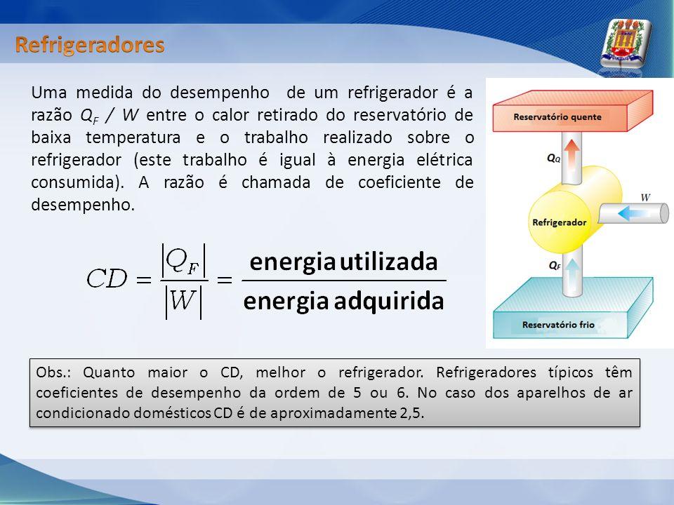 Uma medida do desempenho de um refrigerador é a razão Q F / W entre o calor retirado do reservatório de baixa temperatura e o trabalho realizado sobre