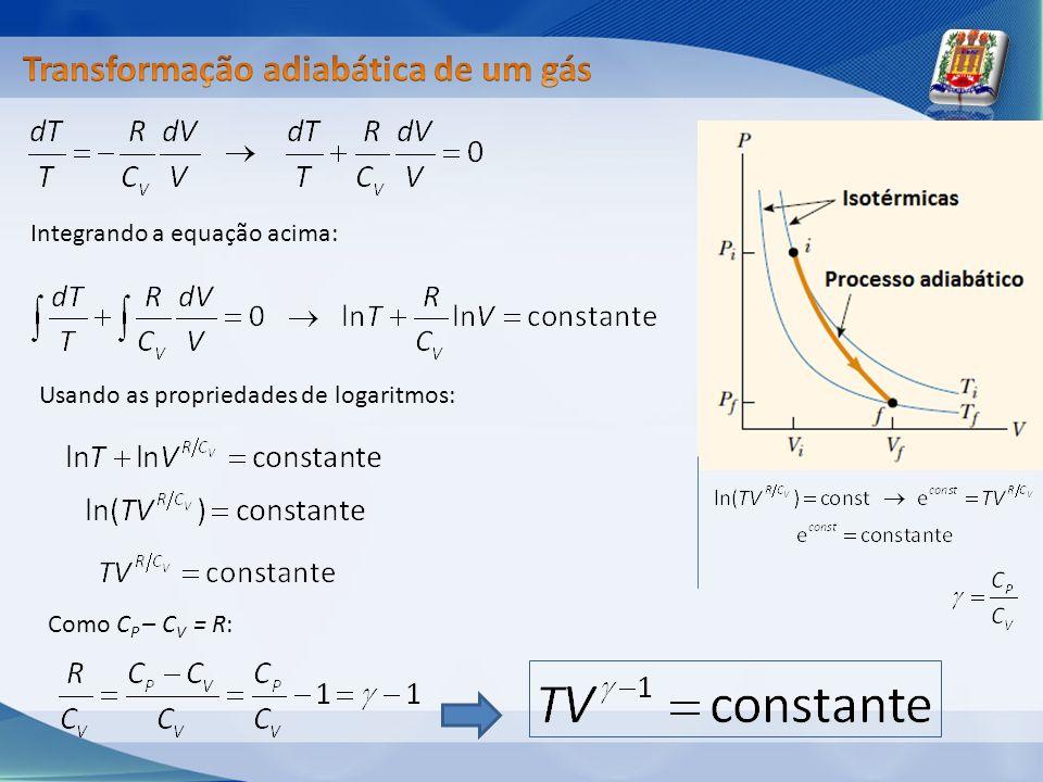 Integrando a equação acima: Usando as propriedades de logaritmos: Como C P – C V = R: