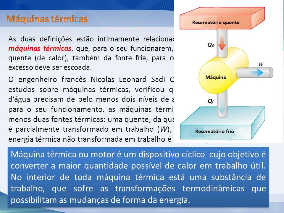 As duas definições estão intimamente relacionadas ao funcionamento das máquinas térmicas, que, para o seu funcionarem, necessitam, além da fonte quent