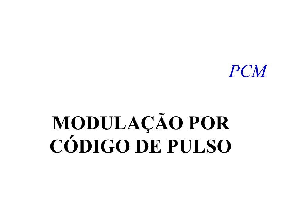PCM MODULAÇÃO POR CÓDIGO DE PULSO