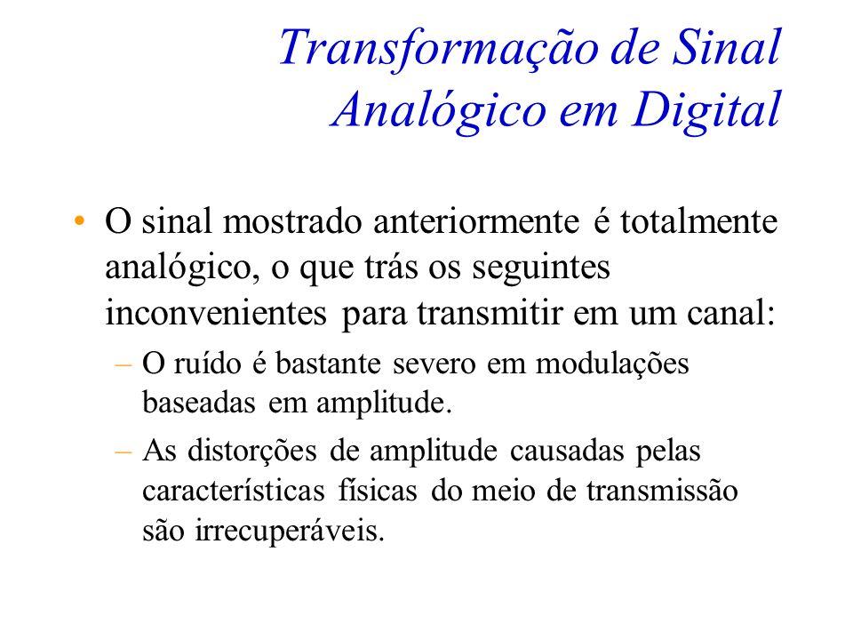 Transformação de Sinal Analógico em Digital O sinal resultante no meio físico é mostrado abaixo. O número de sinais que podem ser multiplexados num ca