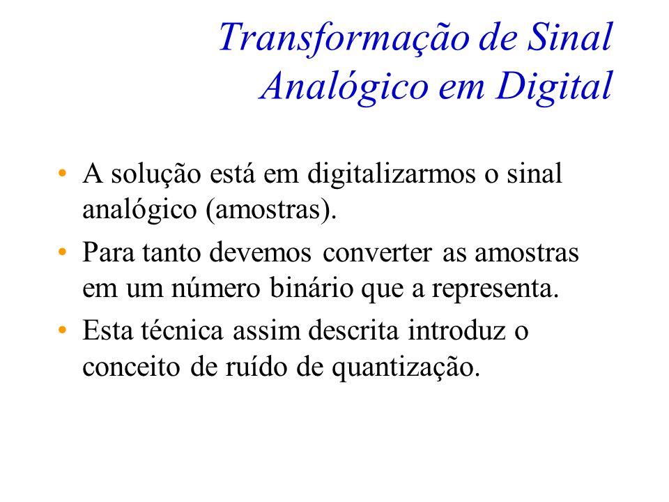 Transformação de Sinal Analógico em Digital O sinal mostrado anteriormente é totalmente analógico, o que trás os seguintes inconvenientes para transmi
