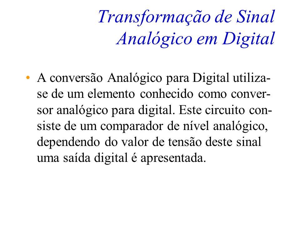 Transformação de Sinal Analógico em Digital A solução está em digitalizarmos o sinal analógico (amostras). Para tanto devemos converter as amostras em