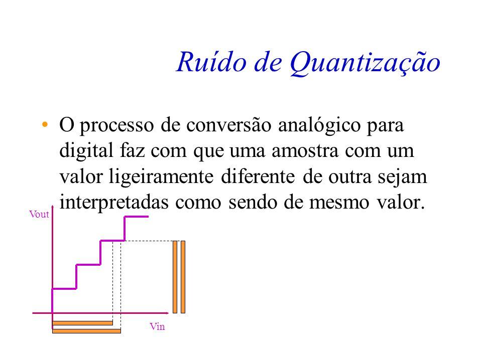 Conversor Analógico para Digital Este conversor mostrado no slide anterior é conhecido como linear, porque a curva de conversão possui o mesmo peso pa