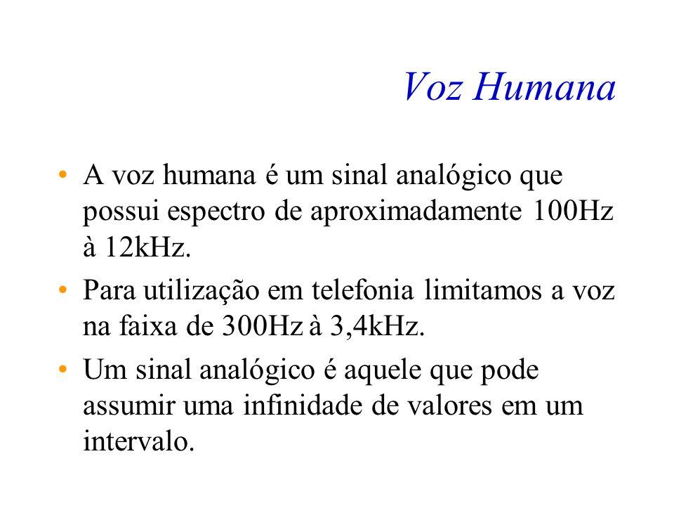 Juntor É usado na interligação de Centrais Telefônicas Analógicas.