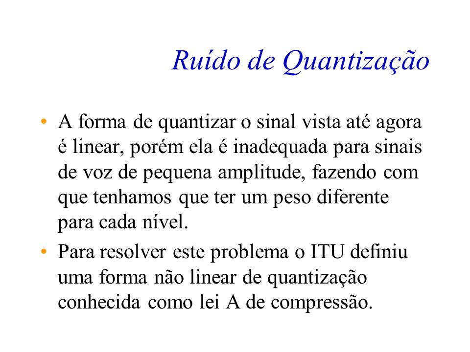 Ruído de Quantização Para transmitirmos voz de maneira agradável, mantendo uma relação sinal ruído (SNR - Signal to Noise Ratio) baixa precisamos de 6
