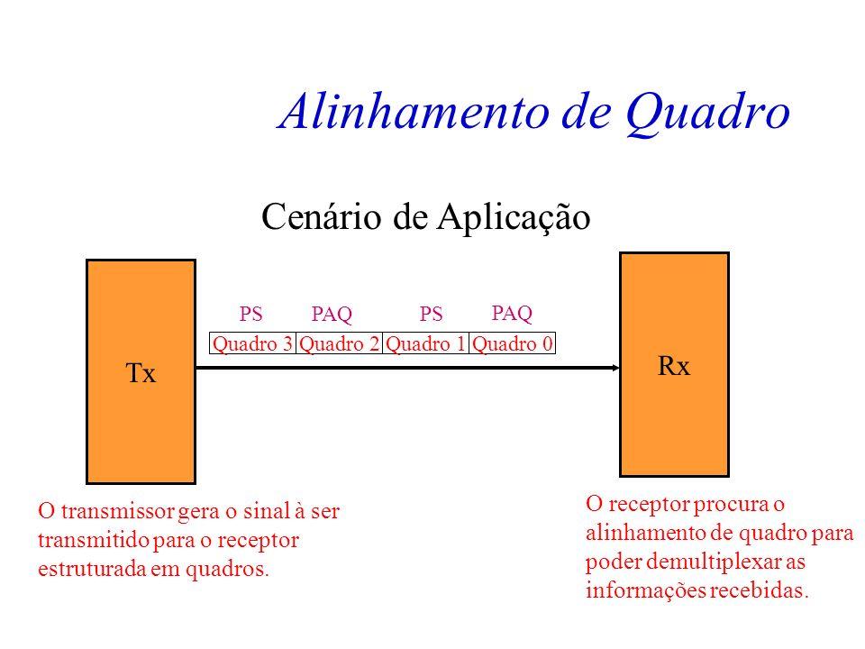 Palavra de Alinhamento de Quadro A palavra de alinhamento de quadro serve para marcar para o receptor o início da estrutura de quadro. É constituído p