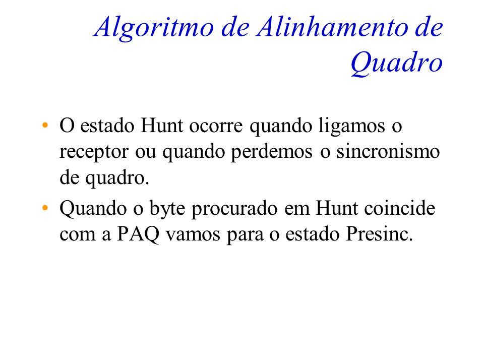 Algoritmo de Alinhamento de Quadro Hunt Presinc Sinc 1 PAQ válida 2 PAQ válidas 3 PAQ inválidas seguidas 1 PAQ inválida No estado Hunt a PAQ é procura