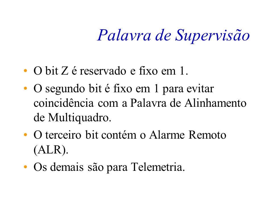 Palavra de Supervisão Ocorre intercalada com as PAQs (nos quadros ímpares), sempre no Intervalo de Tempo 0. Sua Função é a de administrar o Alarme Rem
