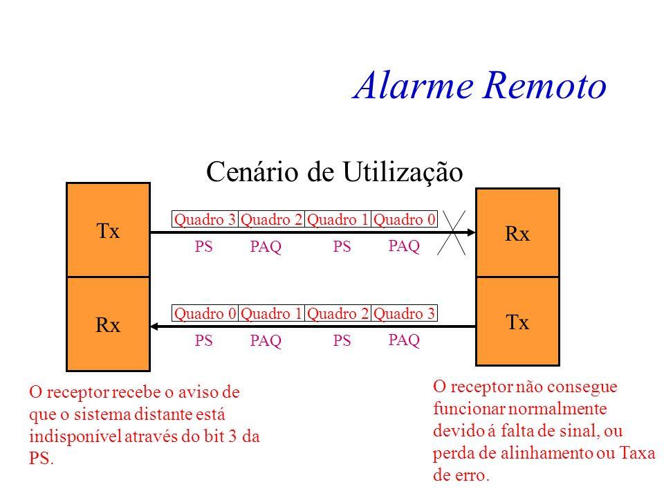 Palavra de Supervisão O bit Z é reservado e fixo em 1. O segundo bit é fixo em 1 para evitar coincidência com a Palavra de Alinhamento de Multiquadro.