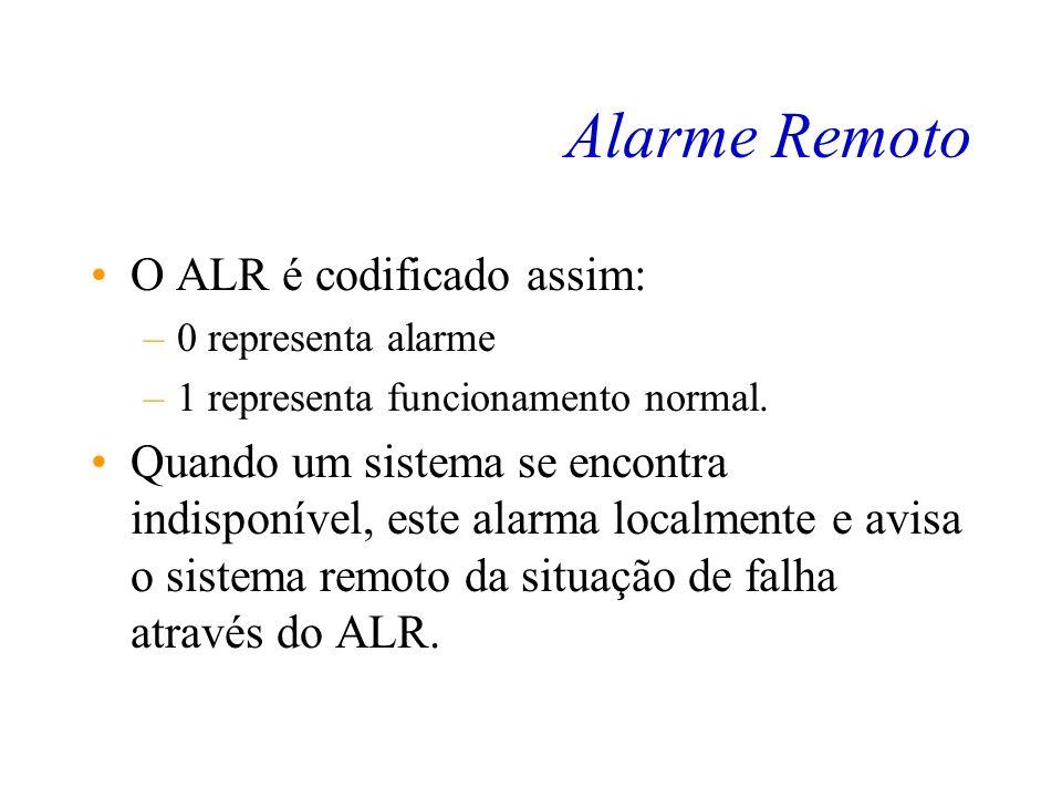 Alarme Remoto O receptor recebe o aviso de que o sistema distante está indisponível através do bit 3 da PS. O receptor não consegue funcionar normalme