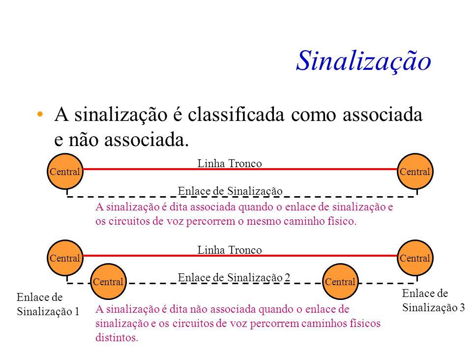 Sinalização Antes de estudar o IT16, vamos estudar um básico de sinalização. A sinalização da qual nos referimos é entre as centrais telefônicas (E&M
