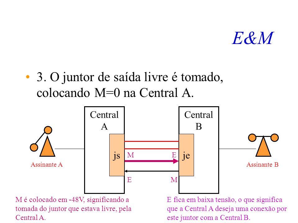 E&M 2. A Central A procura um juntor de saída livre que se ligue à Central B, observando se a linha E = 0V. M deve estar em 0V, o que garante que este