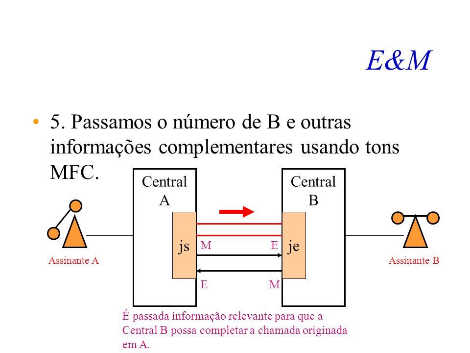 E&M 4. Se a Central B aceitar esta conexão então o fio E do JE é baixado para -48V. E fica em baixa tensão, o que significa que a Central B aceitou a