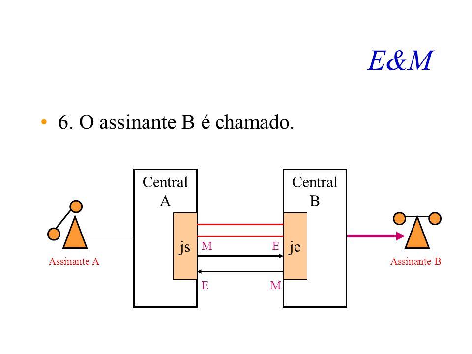 E&M 5. Passamos o número de B e outras informações complementares usando tons MFC. É passada informação relevante para que a Central B possa completar