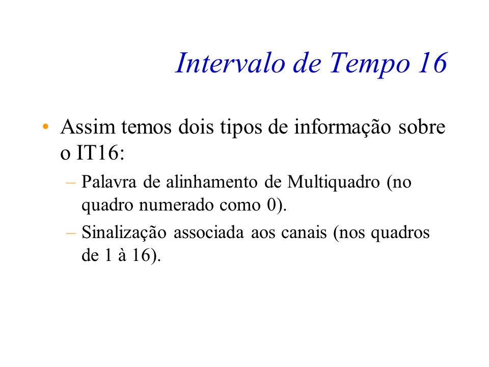 Intervalo de Tempo 16 Além da informação de sinalização (que é estruturada sobre o IT16), precisamos de um sincronismo à nível de Multiquadro (ou seja