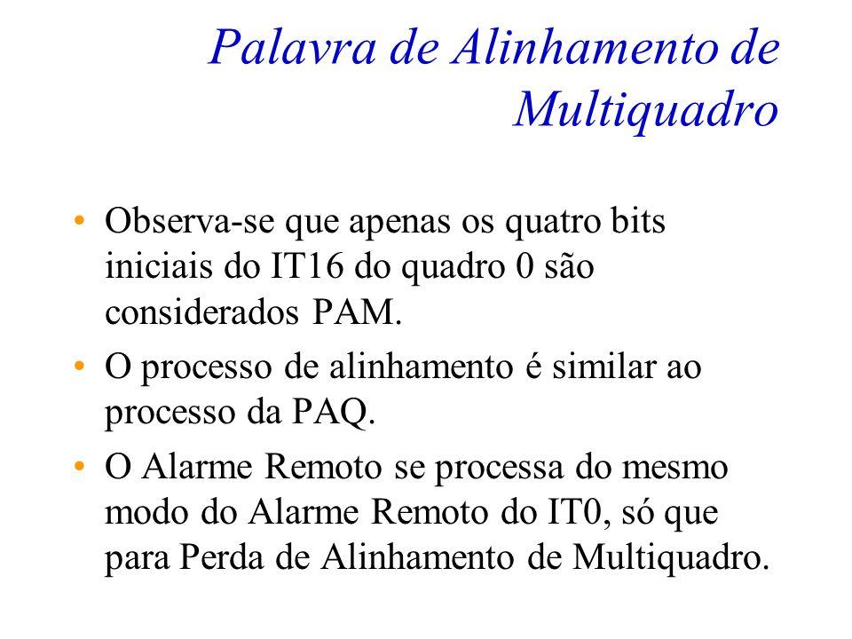 Palavra de Alinhamento de Multiquadro Seqüência de 16 quadros PCM30 marcado os IT16, formando um Multiquadro 0111alr000 Ocorre no quadro marcado como