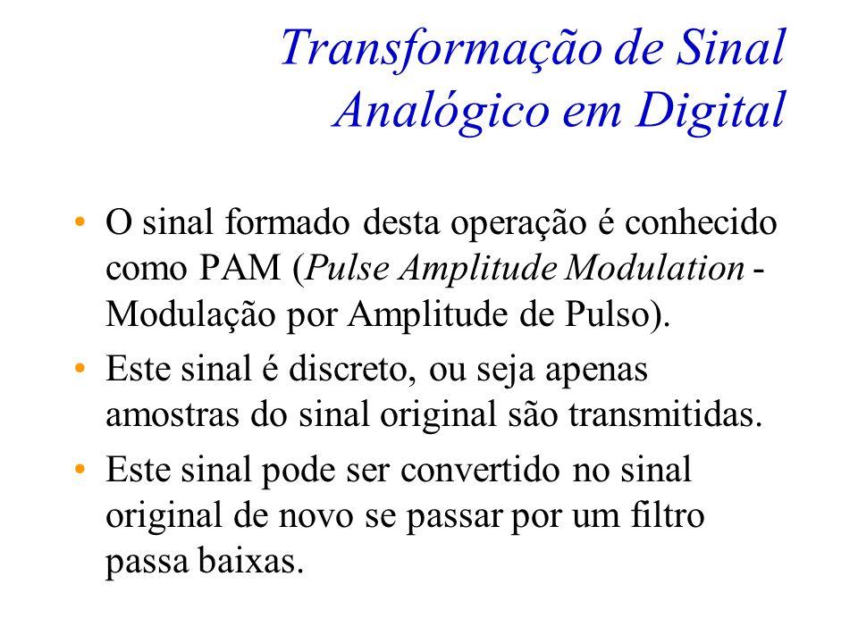 Transformação de Sinal Analógico em Digital O sinal formado desta operação é conhecido como PAM (Pulse Amplitude Modulation - Modulação por Amplitude de Pulso).