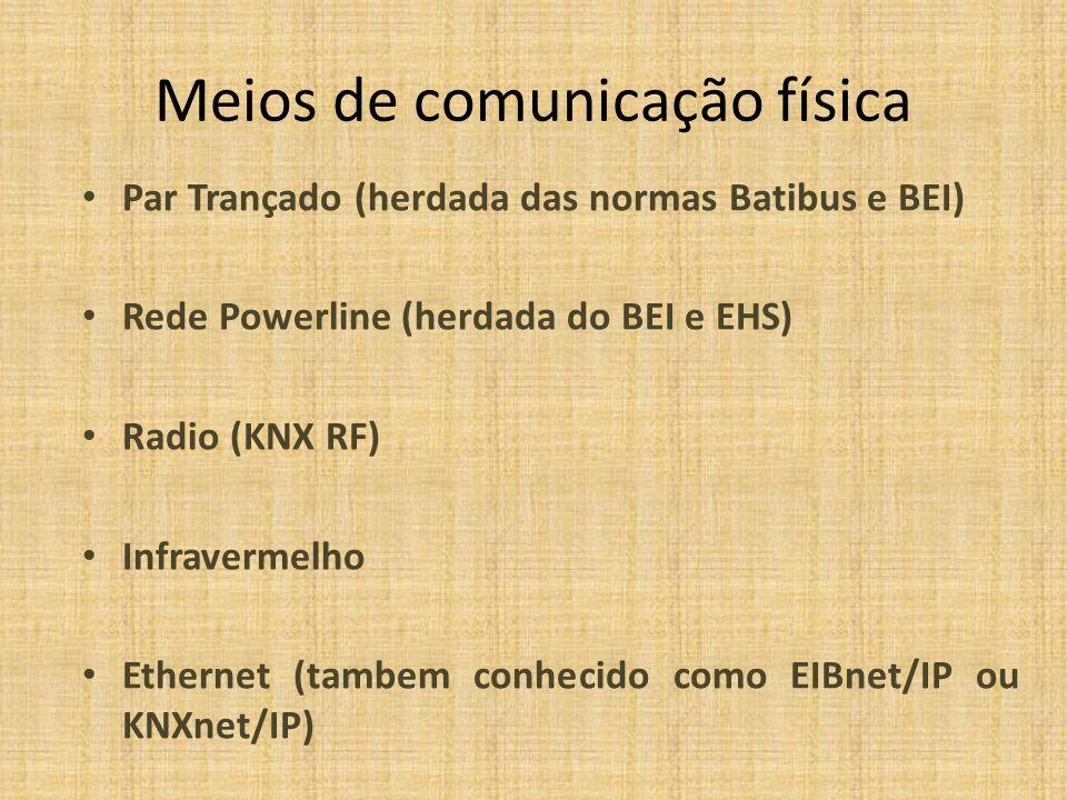Meios de comunicação física Par Trançado (herdada das normas Batibus e BEI) Rede Powerline (herdada do BEI e EHS) Radio (KNX RF) Infravermelho Etherne