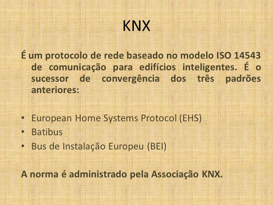 KNX É um protocolo de rede baseado no modelo ISO 14543 de comunicação para edifícios inteligentes. É o sucessor de convergência dos três padrões anter