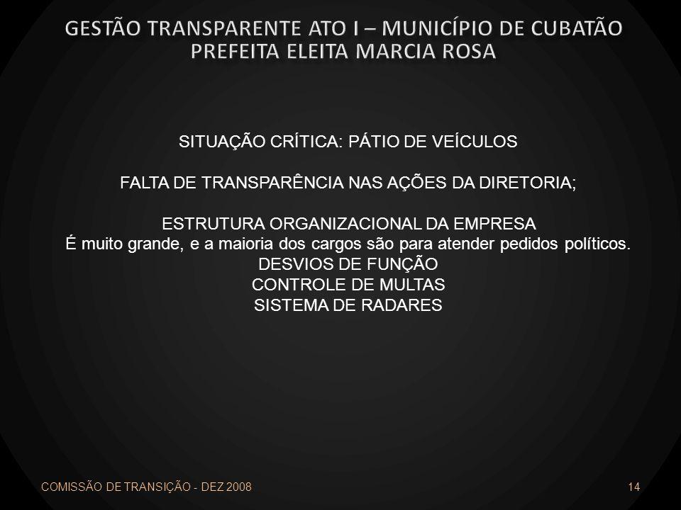 COMISSÃO DE TRANSIÇÃO - DEZ 2008 14 SITUAÇÃO CRÍTICA: PÁTIO DE VEÍCULOS FALTA DE TRANSPARÊNCIA NAS AÇÕES DA DIRETORIA; ESTRUTURA ORGANIZACIONAL DA EMP
