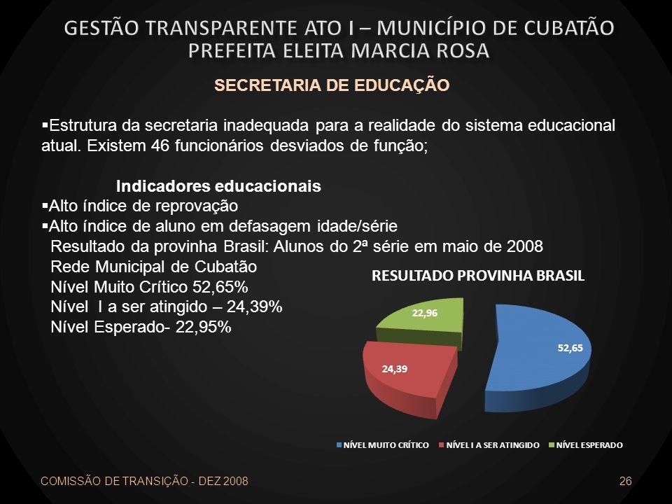 COMISSÃO DE TRANSIÇÃO - DEZ 2008 26 SECRETARIA DE EDUCAÇÃO Estrutura da secretaria inadequada para a realidade do sistema educacional atual. Existem 4
