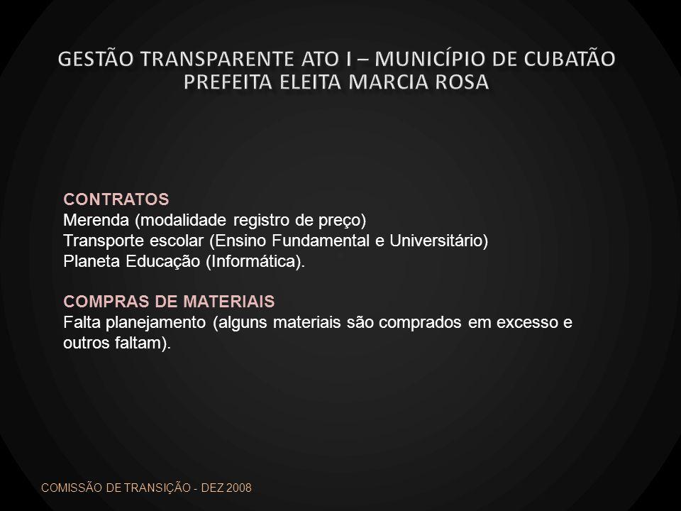 CONTRATOS Merenda (modalidade registro de preço) Transporte escolar (Ensino Fundamental e Universitário) Planeta Educação (Informática). COMPRAS DE MA