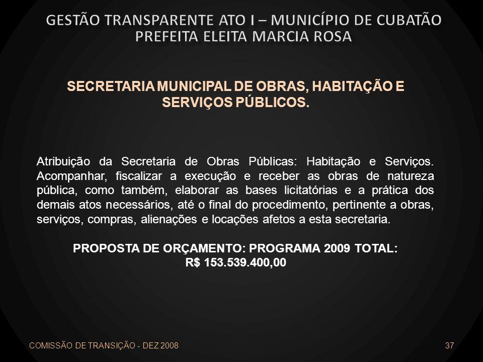 COMISSÃO DE TRANSIÇÃO - DEZ 2008 37 SECRETARIA MUNICIPAL DE OBRAS, HABITAÇÃO E SERVIÇOS PÚBLICOS. Atribuição da Secretaria de Obras Públicas: Habitaçã