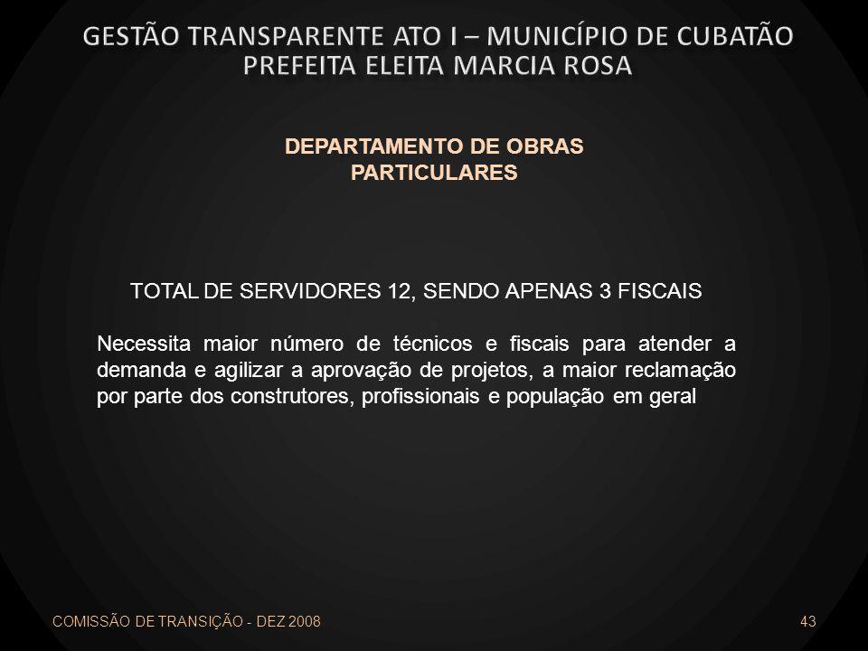 DEPARTAMENTO DE OBRAS PARTICULARES COMISSÃO DE TRANSIÇÃO - DEZ 2008 43 TOTAL DE SERVIDORES 12, SENDO APENAS 3 FISCAIS Necessita maior número de técnic