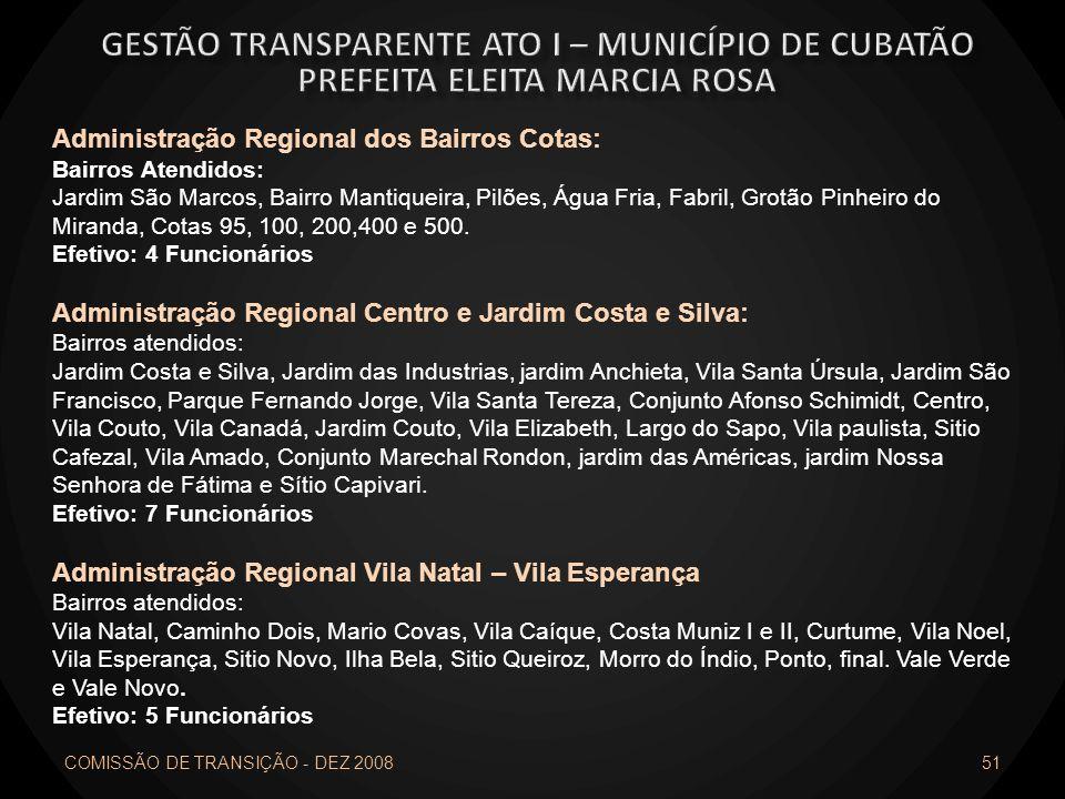 COMISSÃO DE TRANSIÇÃO - DEZ 2008 51 Administração Regional dos Bairros Cotas: Bairros Atendidos: Jardim São Marcos, Bairro Mantiqueira, Pilões, Água F