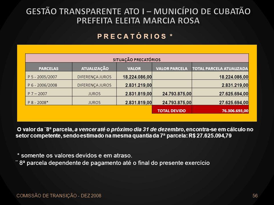 COMISSÃO DE TRANSIÇÃO - DEZ 2008 56 O valor da ¨8ª parcela, a vencer até o próximo dia 31 de dezembro, encontra-se em cálculo no setor competente, sen