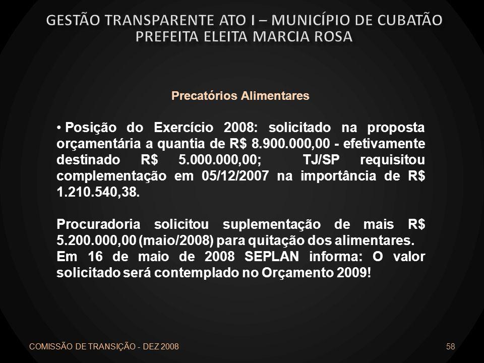 COMISSÃO DE TRANSIÇÃO - DEZ 2008 58 Precatórios Alimentares Posição do Exercício 2008: solicitado na proposta orçamentária a quantia de R$ 8.900.000,0