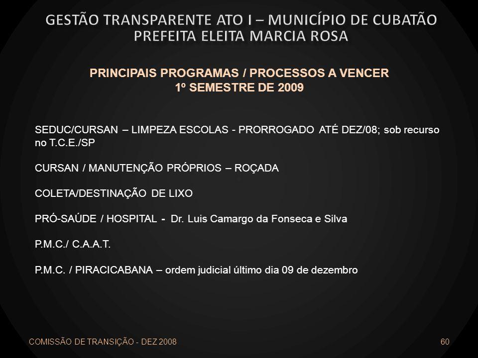 COMISSÃO DE TRANSIÇÃO - DEZ 2008 60 PRINCIPAIS PROGRAMAS / PROCESSOS A VENCER 1º SEMESTRE DE 2009 SEDUC/CURSAN – LIMPEZA ESCOLAS - PRORROGADO ATÉ DEZ/