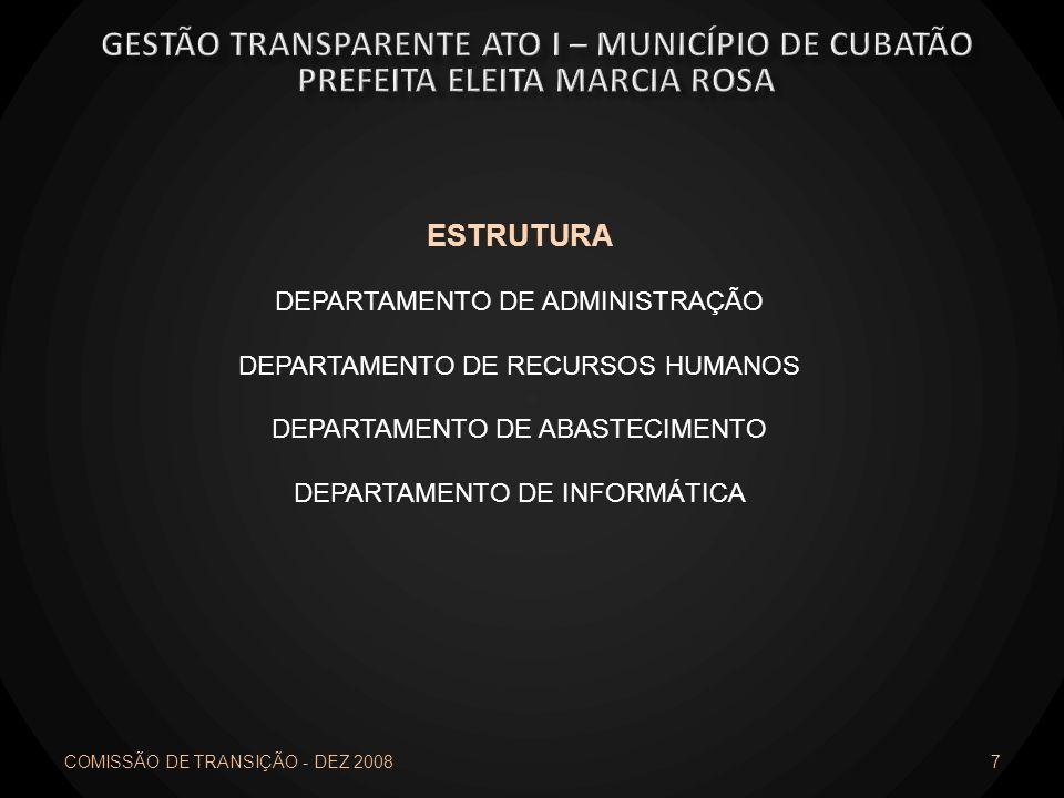 ESTRUTURA DEPARTAMENTO DE ADMINISTRAÇÃO DEPARTAMENTO DE RECURSOS HUMANOS DEPARTAMENTO DE ABASTECIMENTO DEPARTAMENTO DE INFORMÁTICA COMISSÃO DE TRANSIÇ